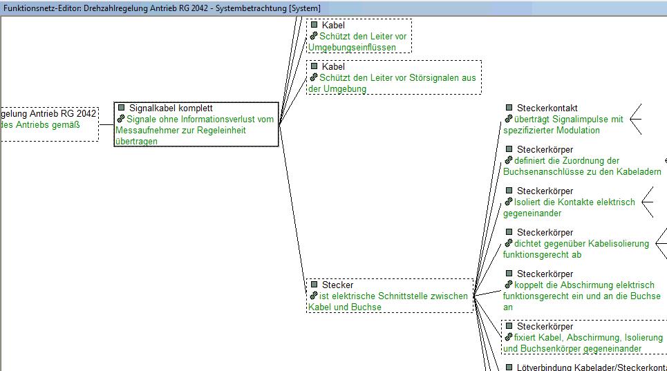 Fein Elektrisches Steckerdiagramm Bilder - Der Schaltplan ...