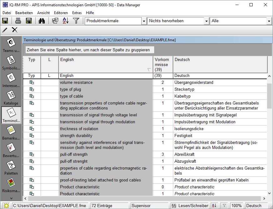 Ungewöhnlich Elektrische Terminologie Für Dummies Bilder - Die ...