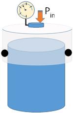 Abb. 1: System mit Zylinder, Kolben, O-Ring