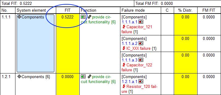 FuSi 6