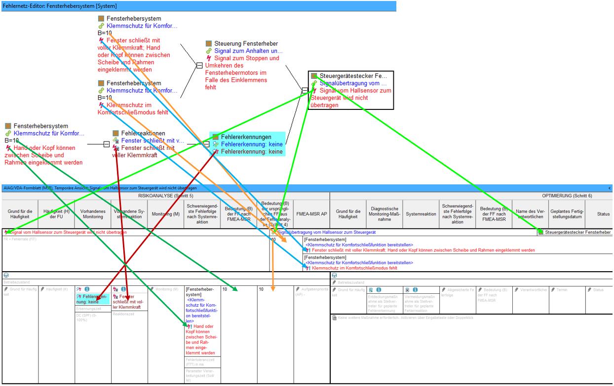 MSR-Formblatt Beispiel Teil 1