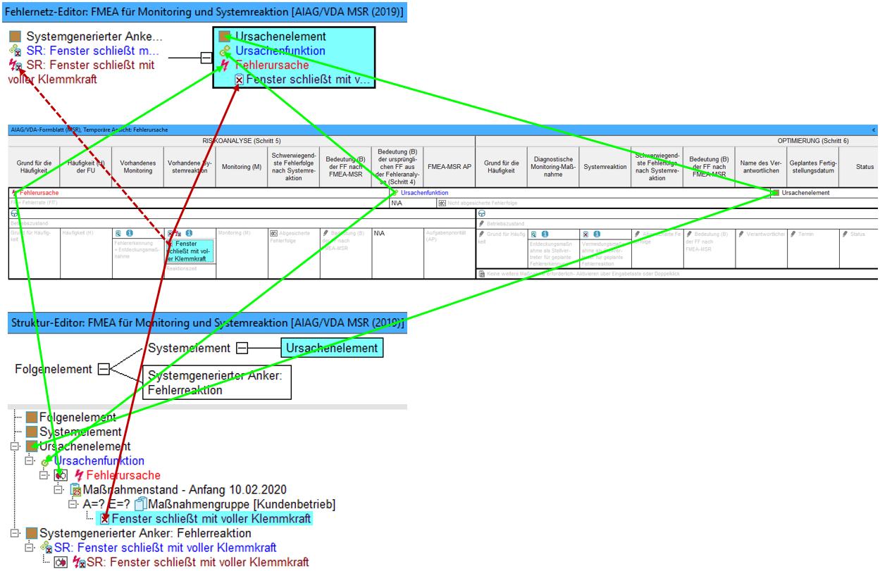 Vorhandene Systemreaktion: Grafik 7