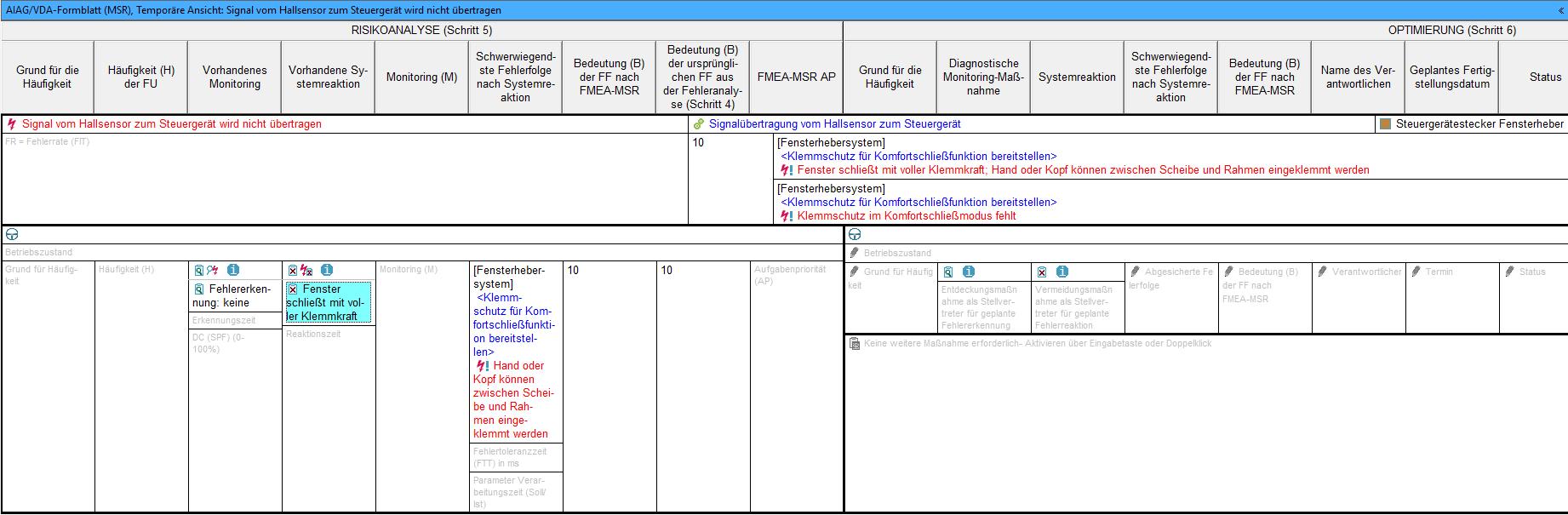 Diagnostische Monitoring-Maßnahme: Grafik 2