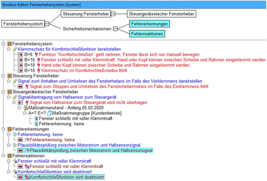 Diagnostische Monitoring-Maßnahme: Grafik 3