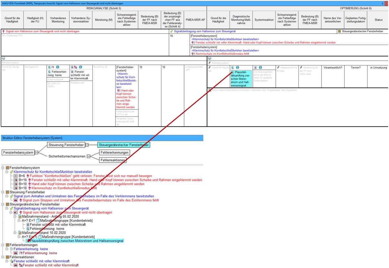Diagnostische Monitoring-Maßnahme: Grafik 7