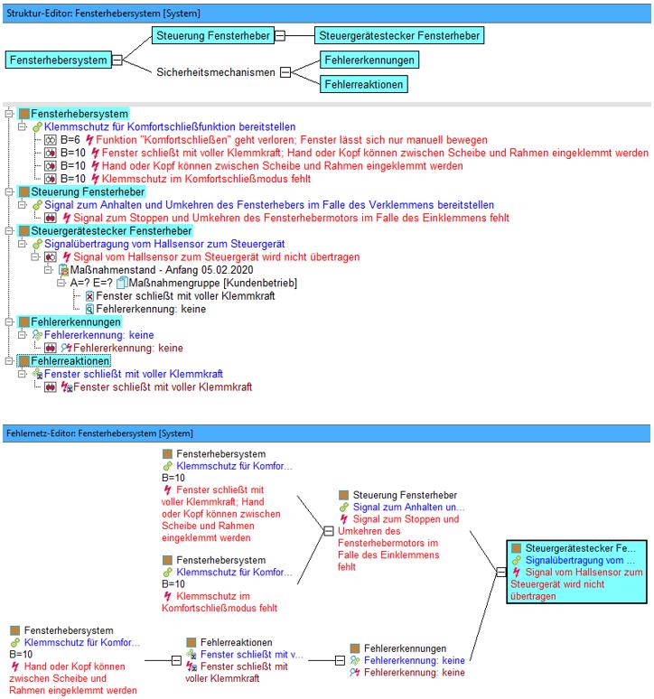 Systemreaktion: Grafik 1