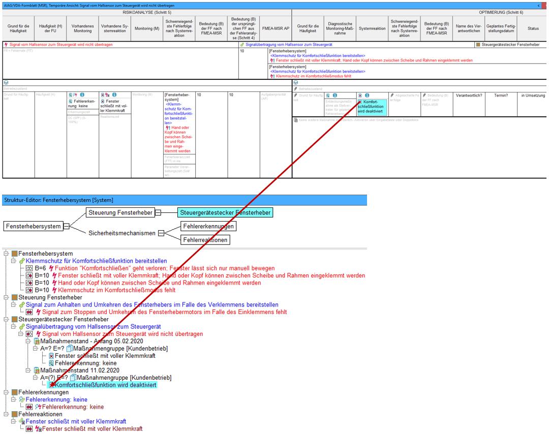 Systemreaktion: Grafik 7