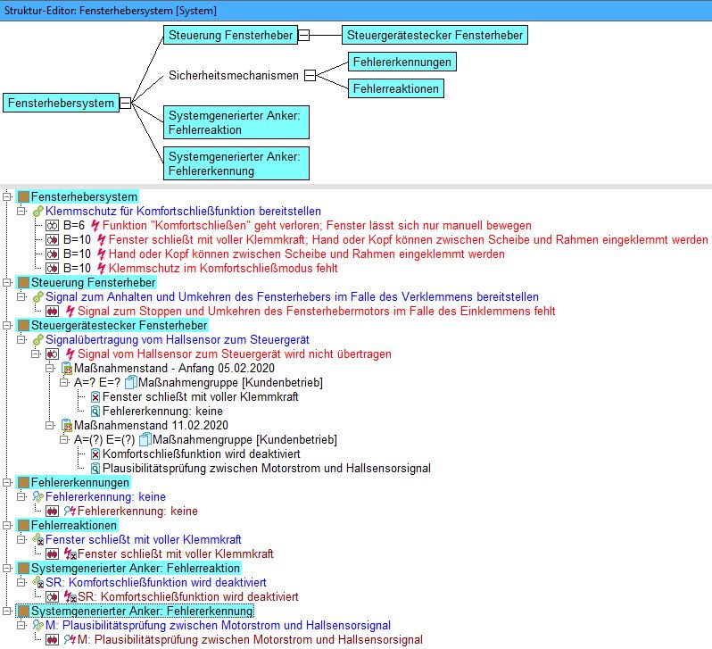 Systemreaktion: Grafik 10