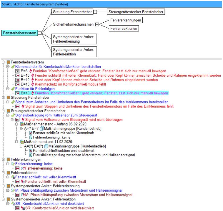 Systemreaktion: Grafik 12