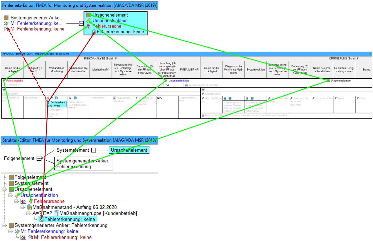 Vorhandenes Monitoring: Grafik 6