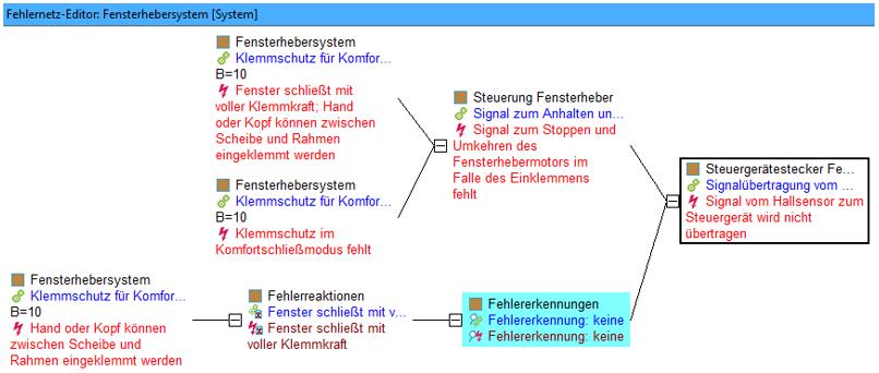 MSR-Formblatt Beispiel Teil 3