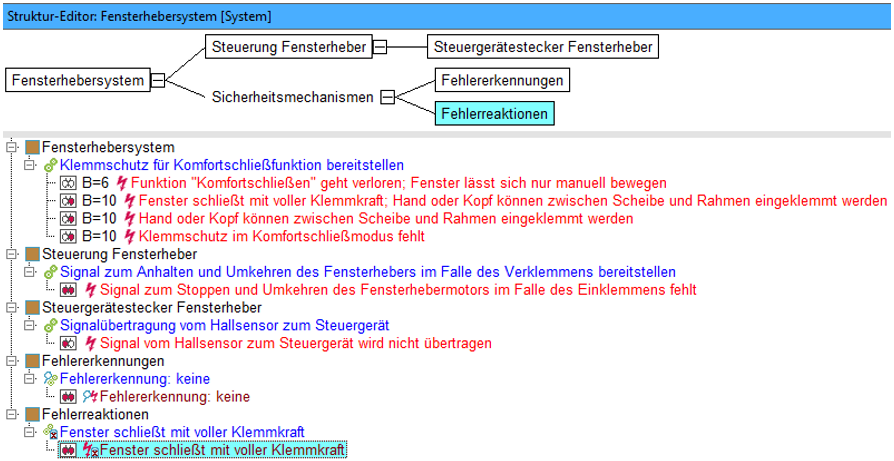 Vorhandene Systemreaktion: Grafik 2
